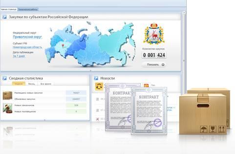 Система содержит архив закупок с 2000 года